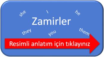 Zamirler / Pronouns